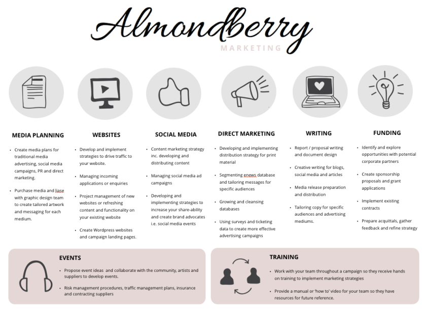 almondberry services
